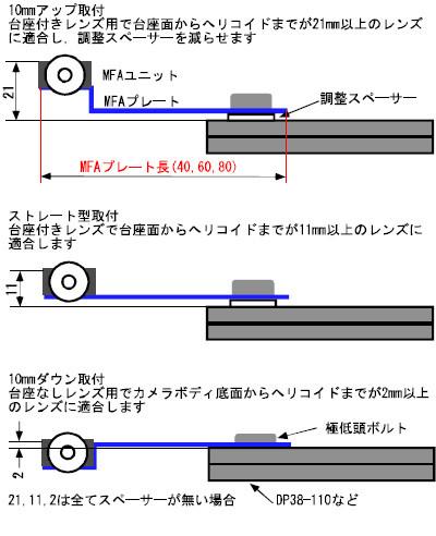 B15_09_02